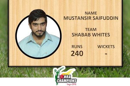 Best Batsmen of the BCL-III 2016 from Shahbab Whites Mr.Mustansir Saifuddin he made 240 runs in 7matches , Runs Details First Match 46 / 29 / 63 / 0 / 14 / 82 / 6.
